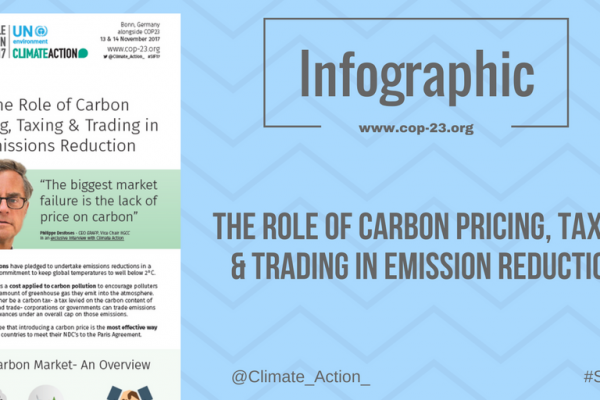 The Role of Carbon Pricing, Taxing & Trading in Emissions Reduction