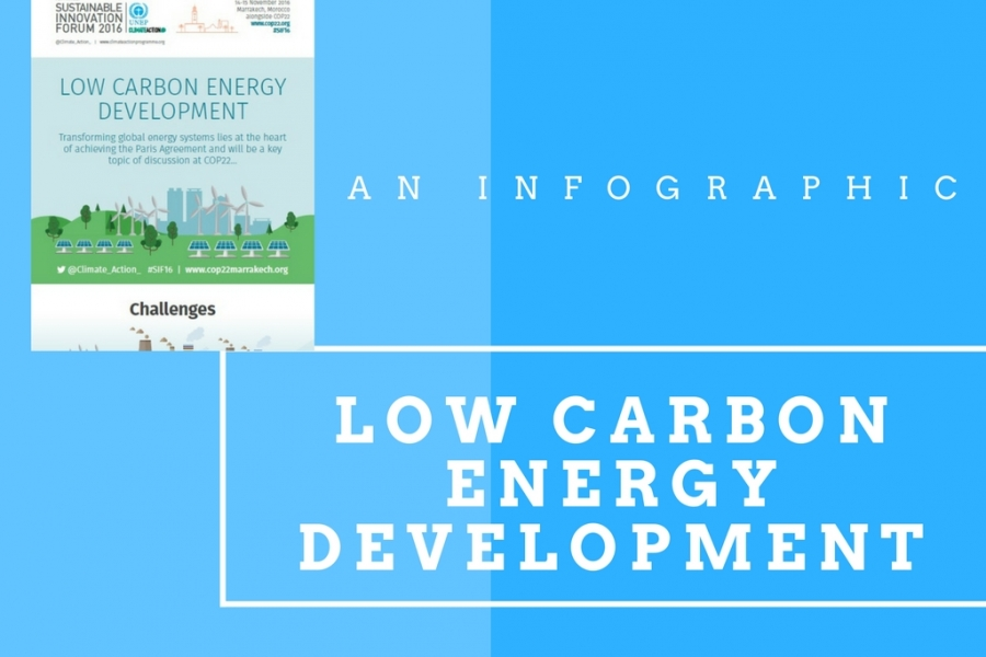 Low Carbon Energy Development: An Infographic